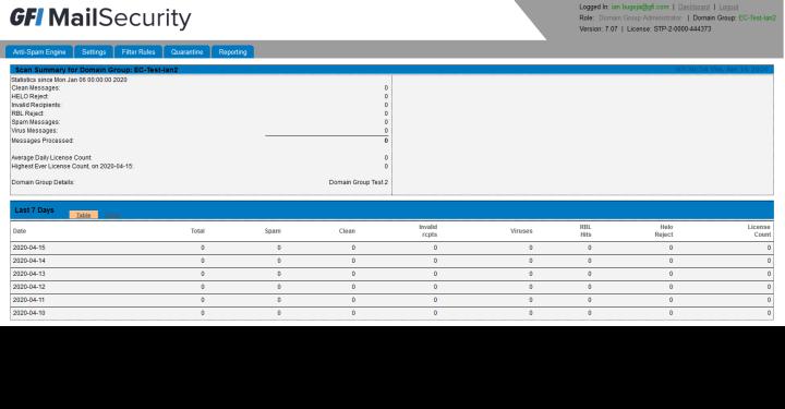 GFI MailSecurity screenshot